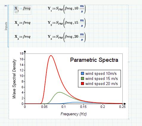 mathcad enhanced 2d plotting chart and graph